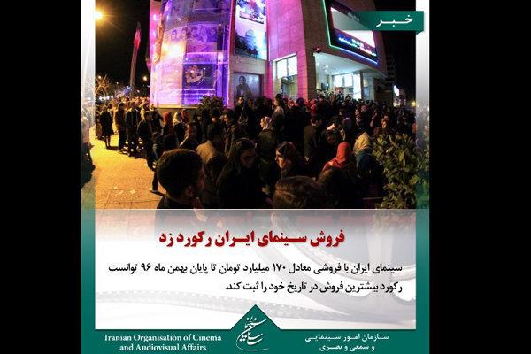 ثبت بیشترین فروش در تاریخ سینمای ایران
